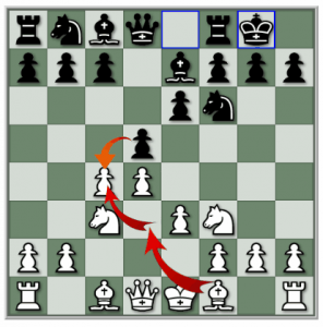 bishops in chess: when moving them twice in a row is okay.