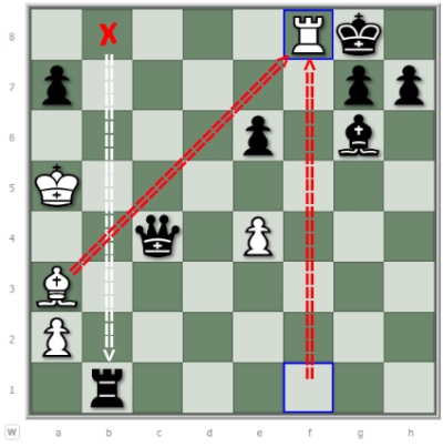 chess tactic training - distraction solution 2