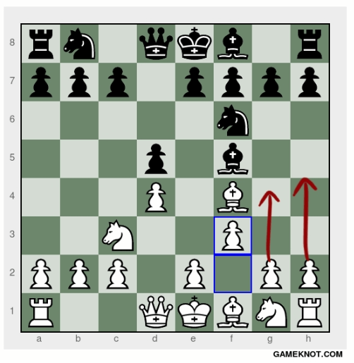 Jobava London chess opening against Bf5